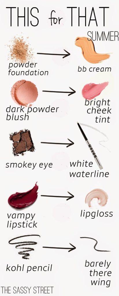 maquiagem inverno verão