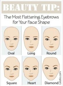 sobrancelhas de acordo com tipo de rosto